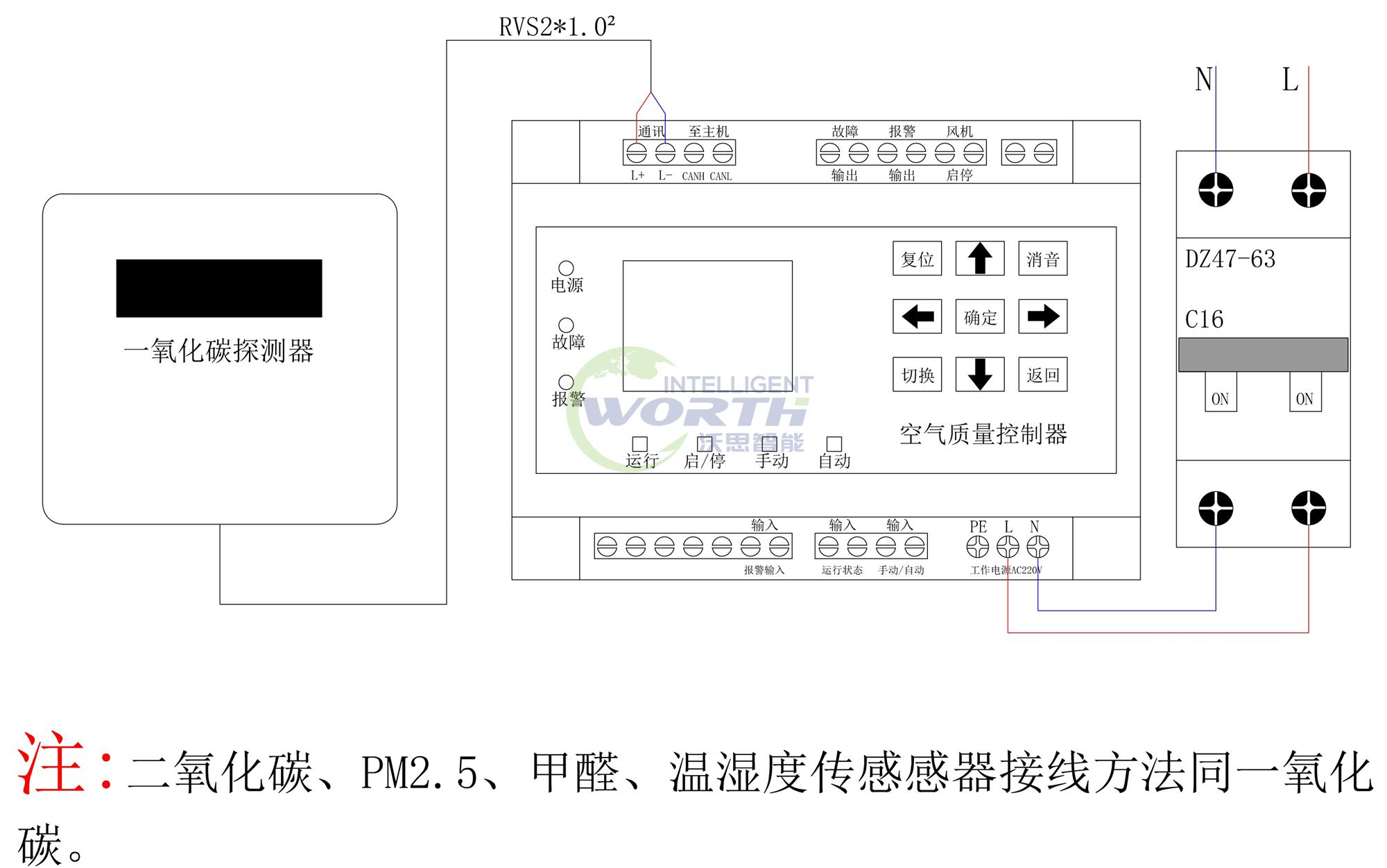 空气质量监控系统-CO浓度监控系统