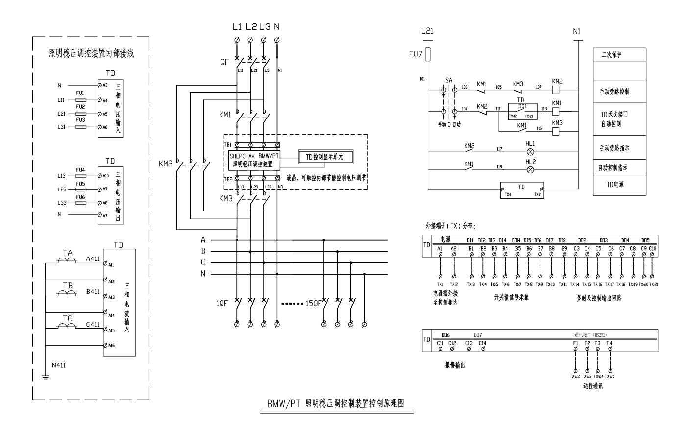 BMW/PT系列照明稳压调控装置