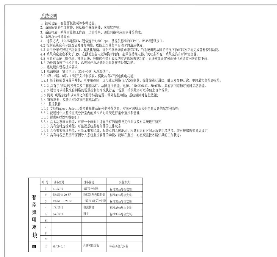 RM/60-4.16 4路继电器控制模块