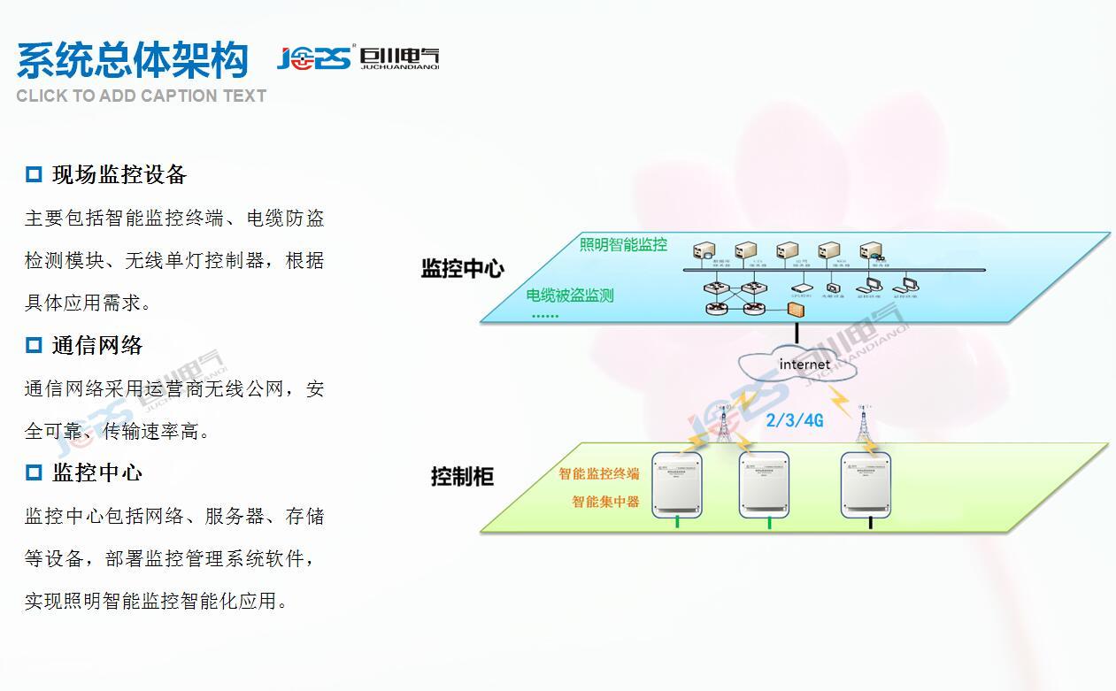 wj3006型智能路灯监控终端接线图