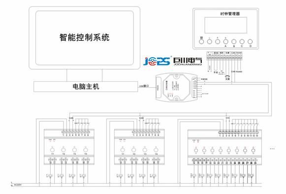 JCT-HZ 智能时钟管理器